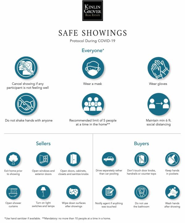 Graphic for the flex sheet on the Safe Showings Protocol