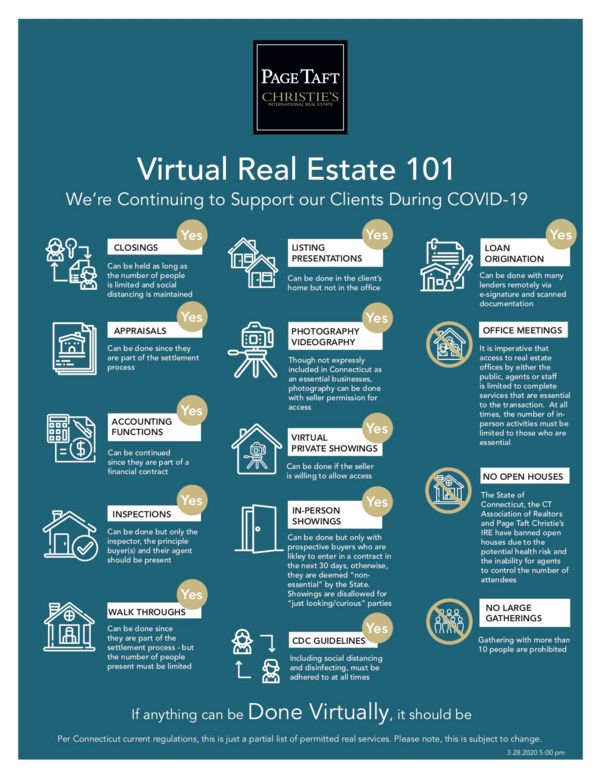 Graphic for a flex sheet for tips for conducting virtual real estate